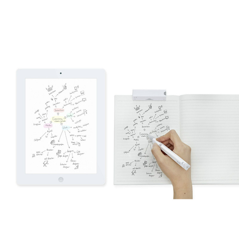 Умная ручка Equil Smartpen 2