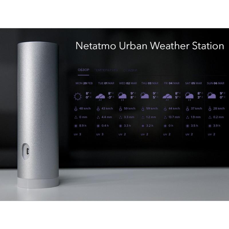 Персональная метеостанция Netatmo Weather Station